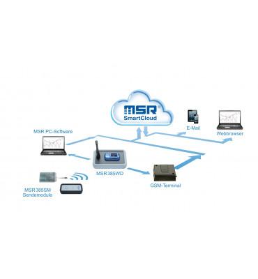 Enregistreur sans fil avec module GSM MSR385WD