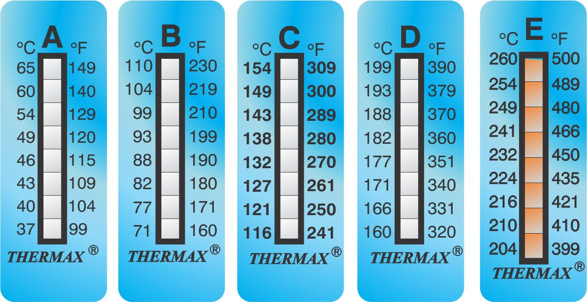Indicateurs Thermax 8 températures